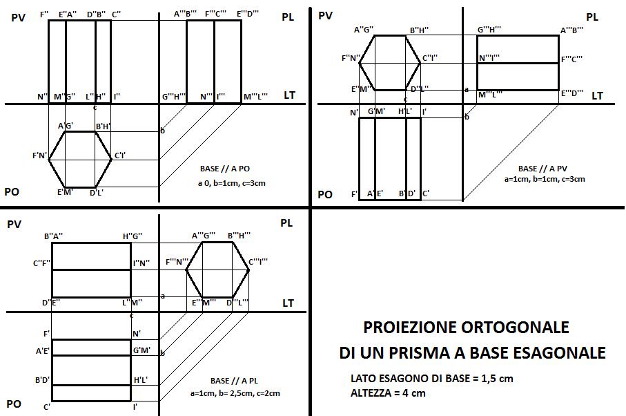 Edilizia benvenuti su tecnologiamoinsieme for Disegno del piano di costruzione